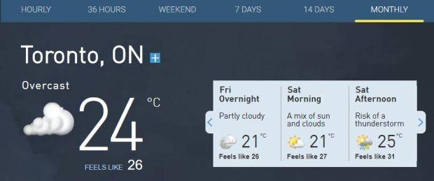Weather Forcast_Feel Like